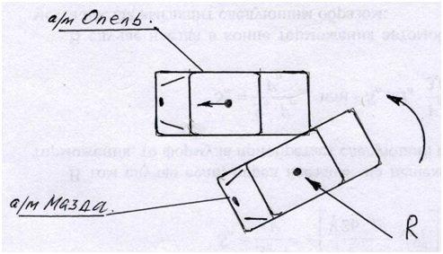 Пример автотехнической экспертизы № 2