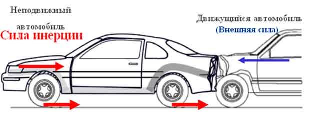 Пример комплексной экспертизы получение повреждений пассажира в автомобиле при дтп